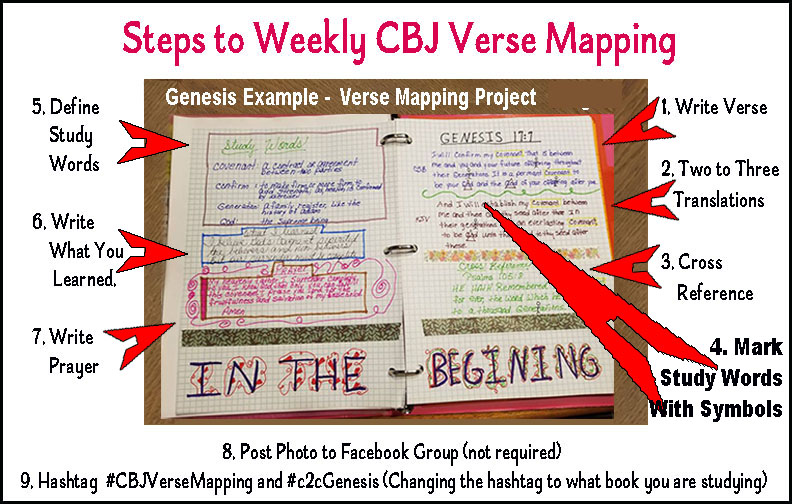 Example Genesis With Directions – Creative-Bible-Journaling